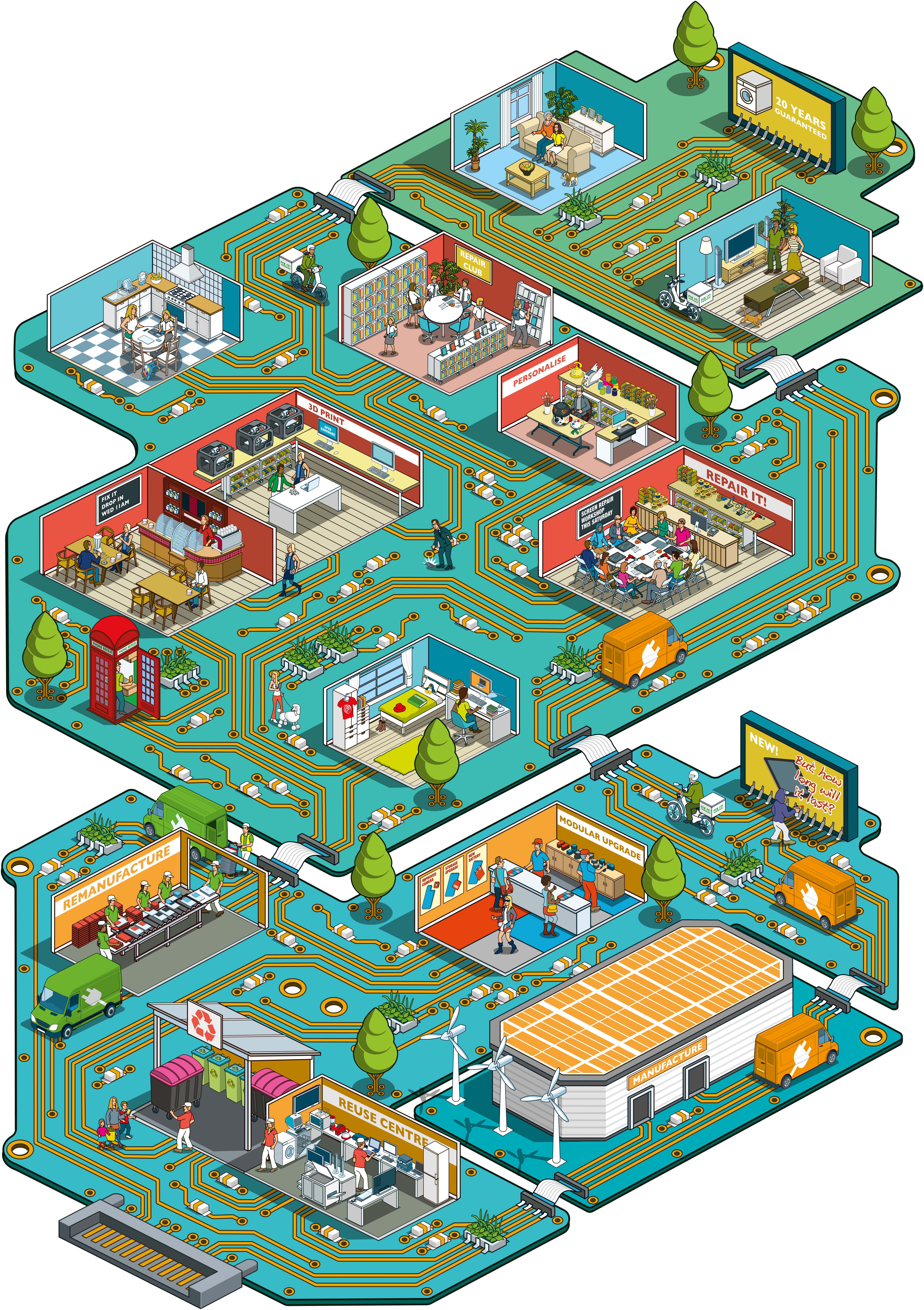 Colourful isometric illustration of various futures related to electronics on a figurative 'circuit board'